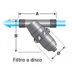 Filtro a dischi per impianti di irrigazione da 1/1/4 pollice