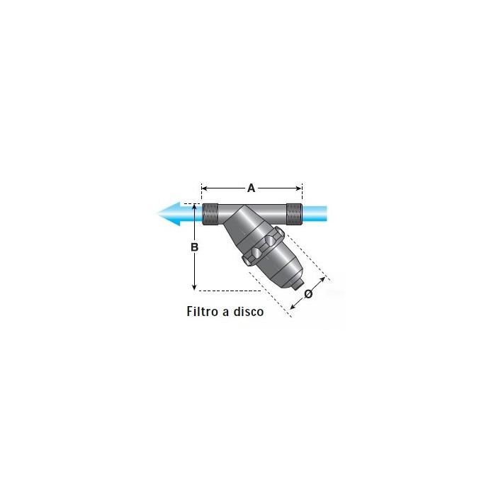 Filtro a dischi per impianti di irrigazione da 1 1 2 pollice for Filtro per irrigazione