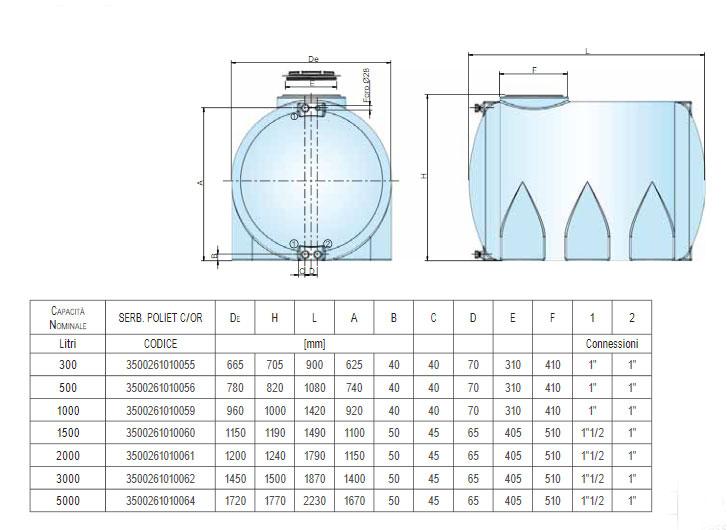 serbatoio polietilene verticale